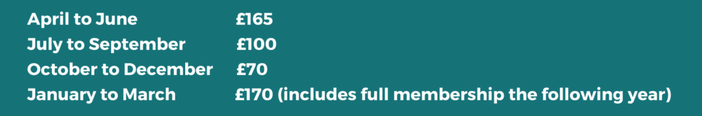 membership fees