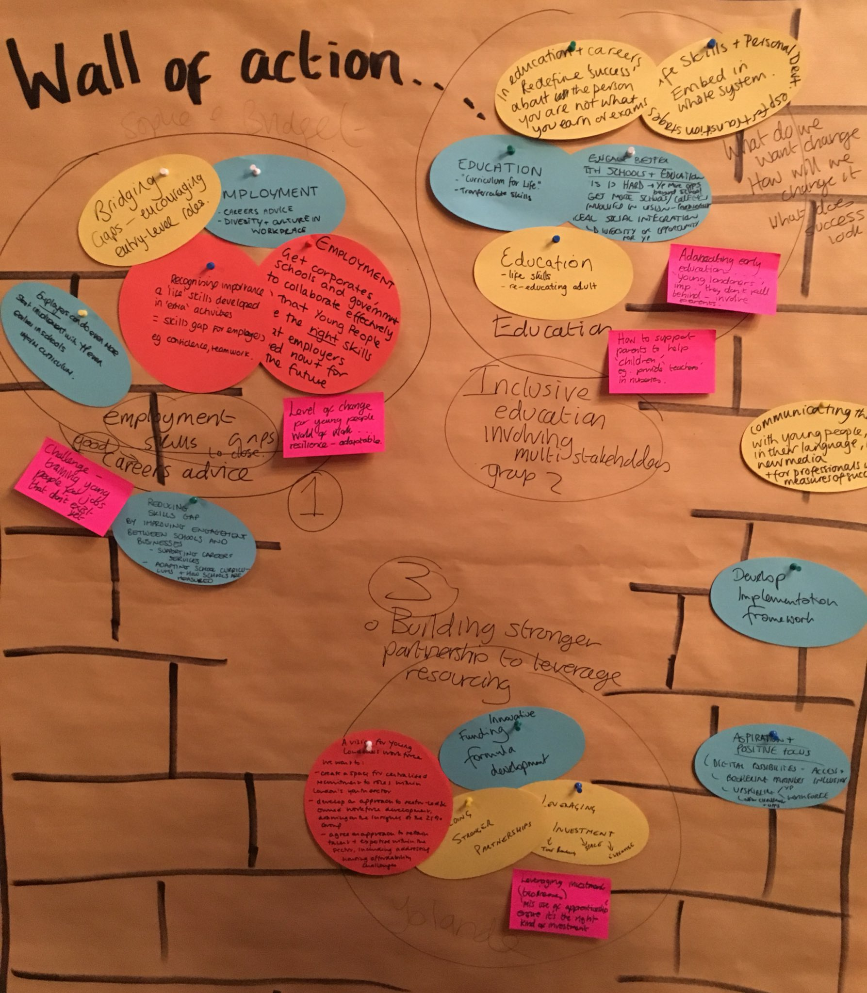 Wall of action at Vision event