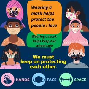wearing mask protects the people I love